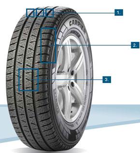 Pirelli CARRIER WINTER 195/60 C R16 99/97 T